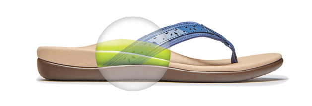 orthotic sandals womens uk